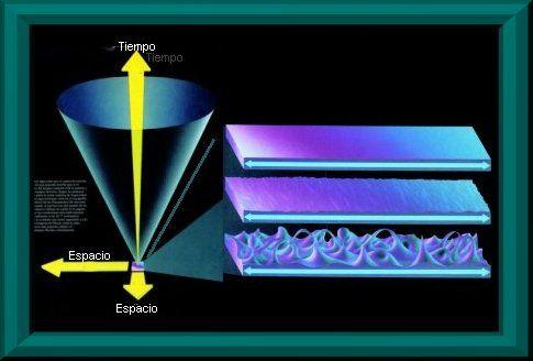 Resultado de imagen de La era de Planck cuántica